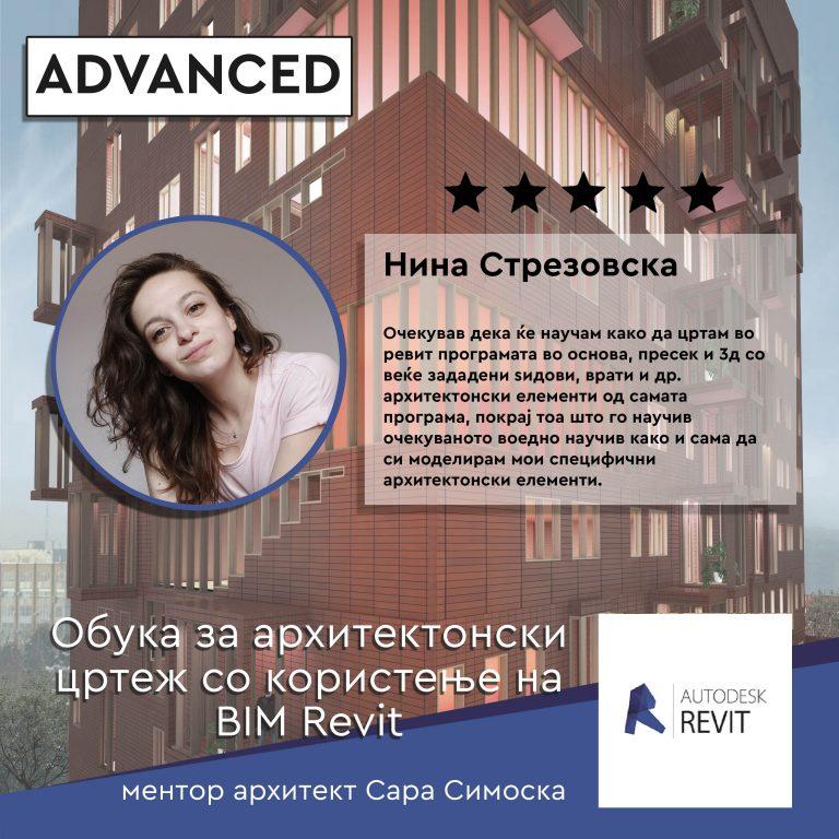 Nina Strezovska review small