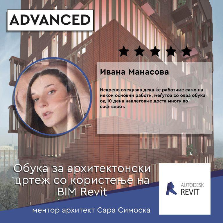 mi - Ivana Manasova